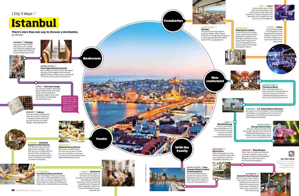 1 city 5 ways- Delta sky magazine